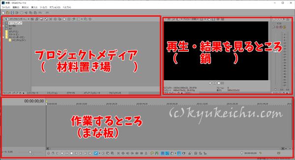 起動画面説明赤文字